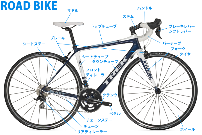 bicycle_cross.png